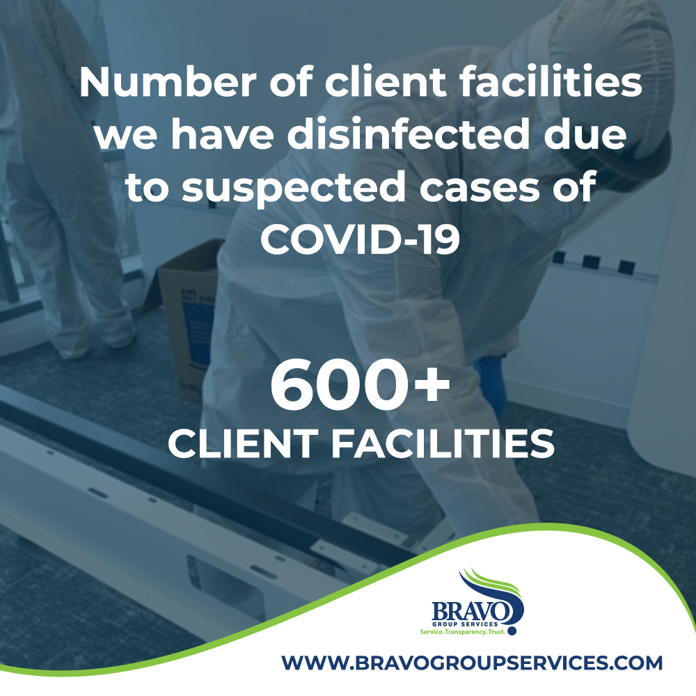 BRAVO COVID-19 Numbers & Stats Campaign_2