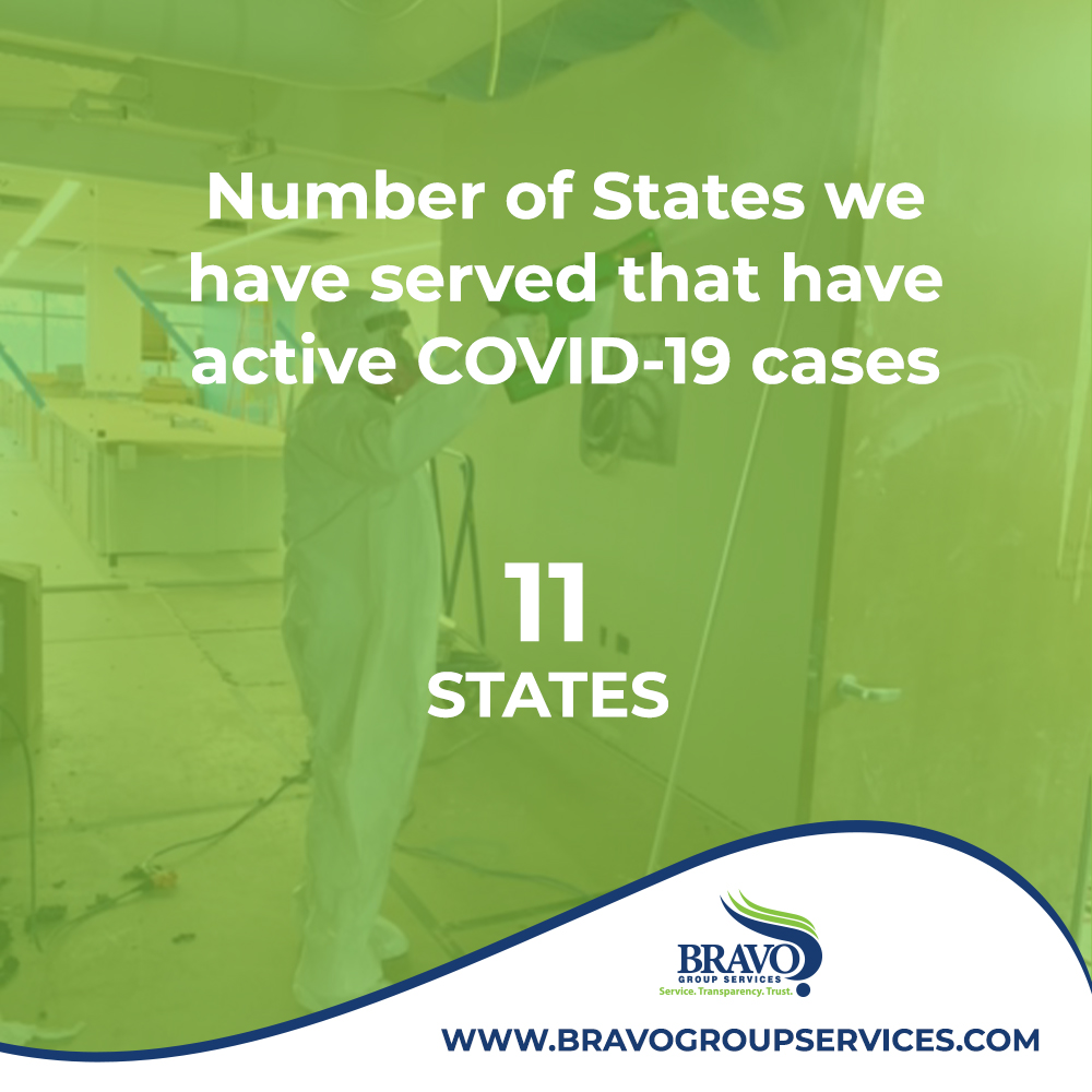 BRAVO COVID-19 Numbers & Stats Campaign_3